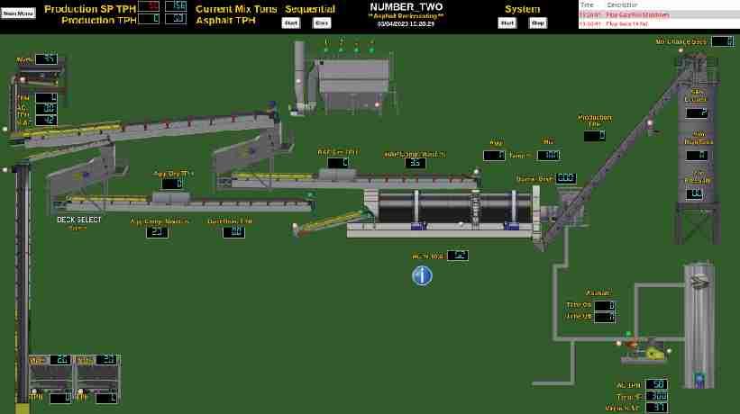 Accu-Track Control Screen